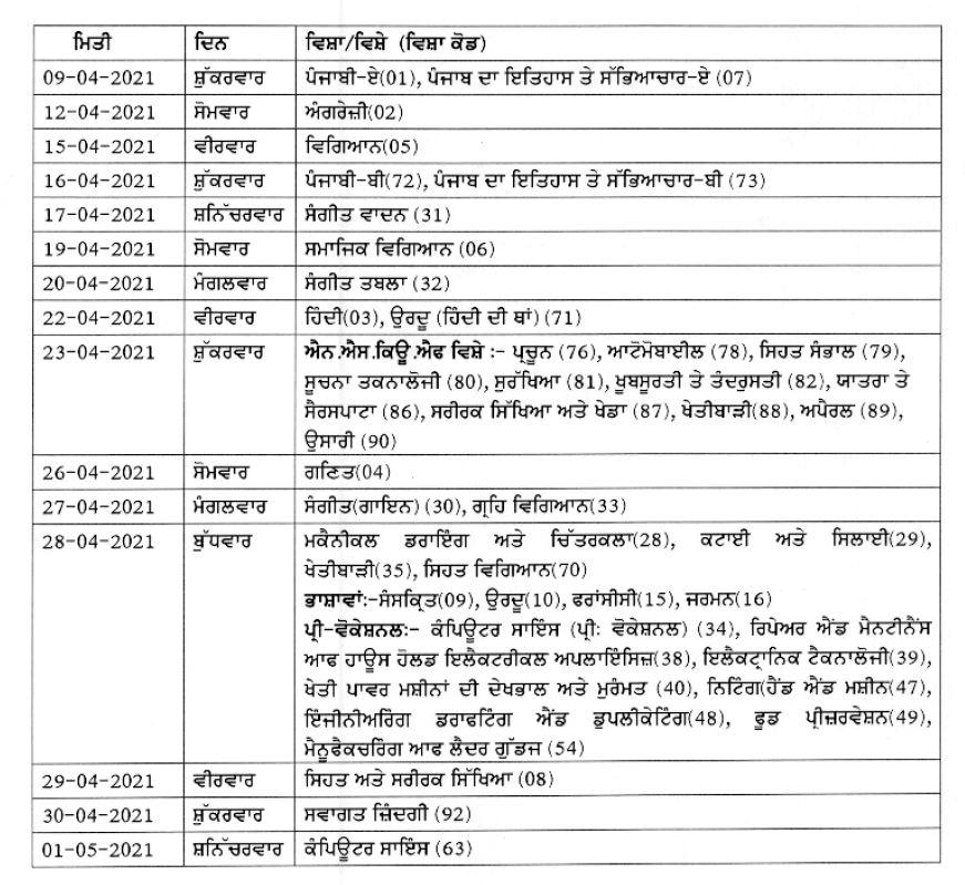 class 10th date sheet - 2